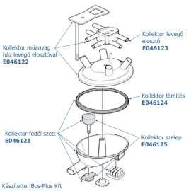 Fejőgép műanyag kollektor (240 ml) alkatrészek
