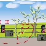 Digitális villanypásztor kerítés ellenőrző műszer